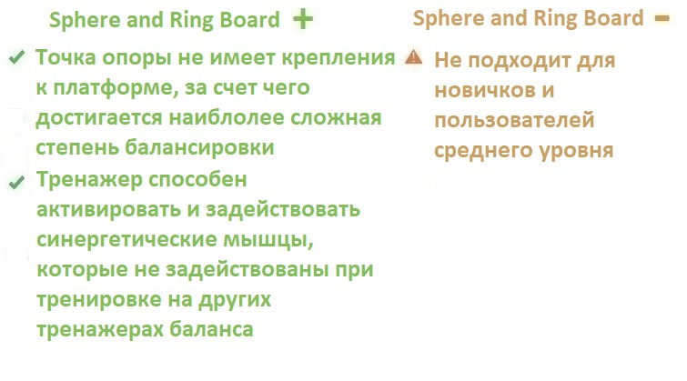 Sphere and Ring Board + - .jpg