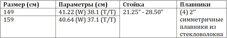 Размерная таблица GLIDE 2016