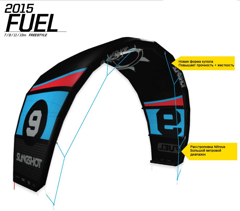 fuel-2015-1.jpg