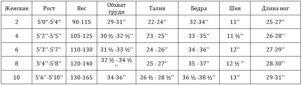 Таблица размеров женских гидрокостюмов Ride Engine.jpg