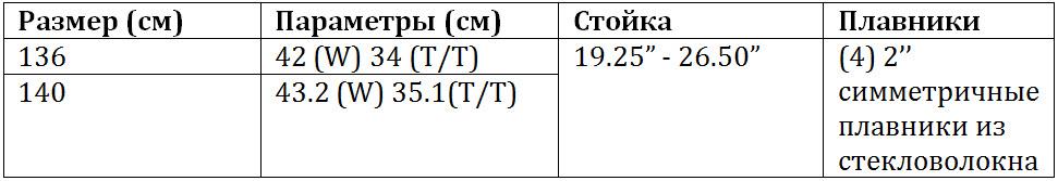 Размерная таблица WidowMaker