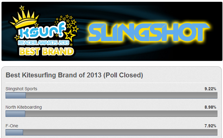 Slingshot Brand of the year 2013