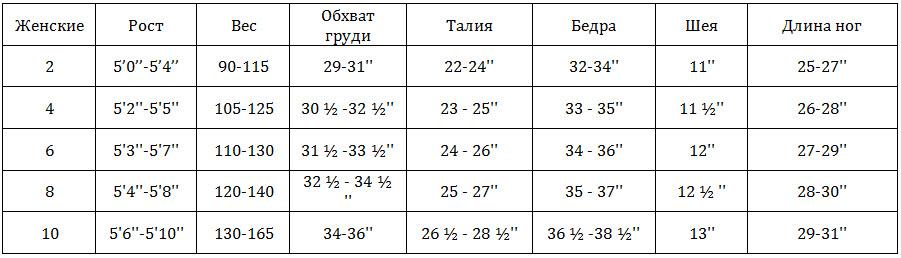 Таблица размеров женских костюмов Ride Engine.jpg