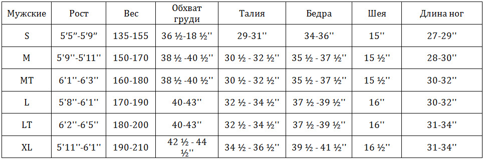 Таблица размеров мужских костюмов Ride Engine.jpg