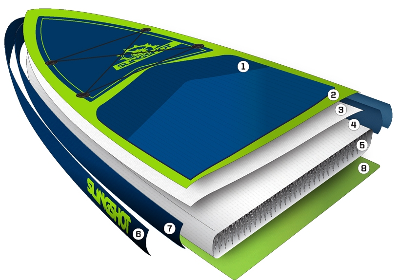 Схема состав надувной SUP доски.jpg